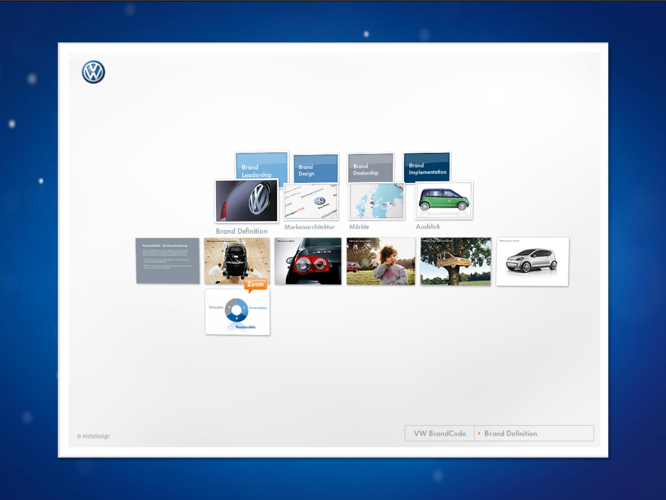 Volkswagen Brand Code – Poarangan Brand Design5