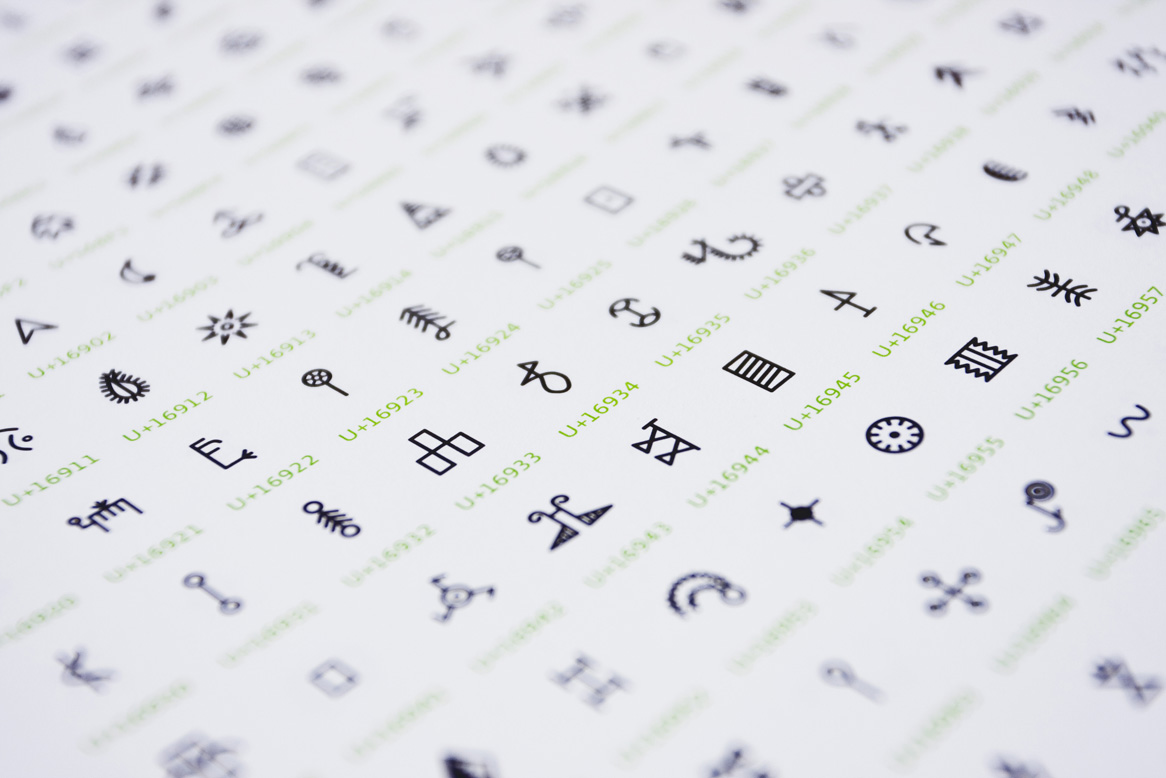 decodeunicode Closeup – Poarangan Brand Design2